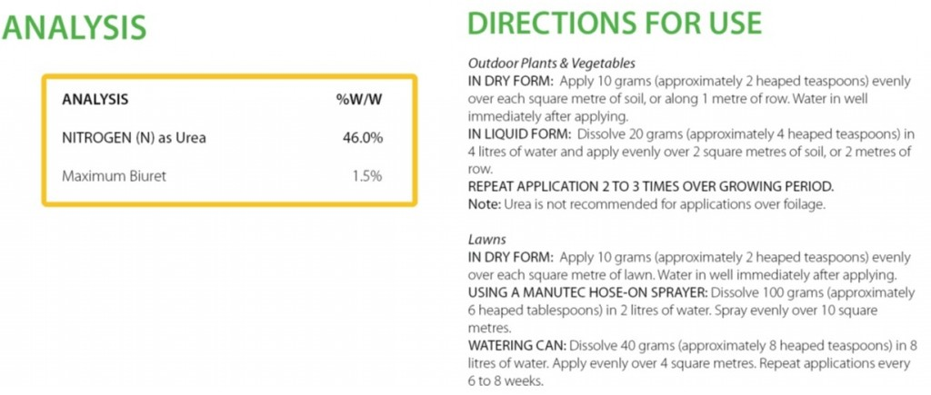 urea -analysis and directions